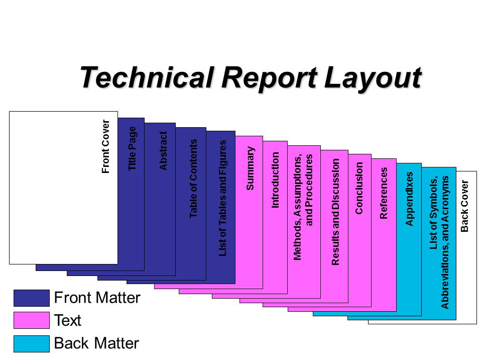 Technical Report Layout Front Matter Text Back Matter Back Cover List of Symbols, Abbreviations, and Acronyms Appendixes References Conclusion Results