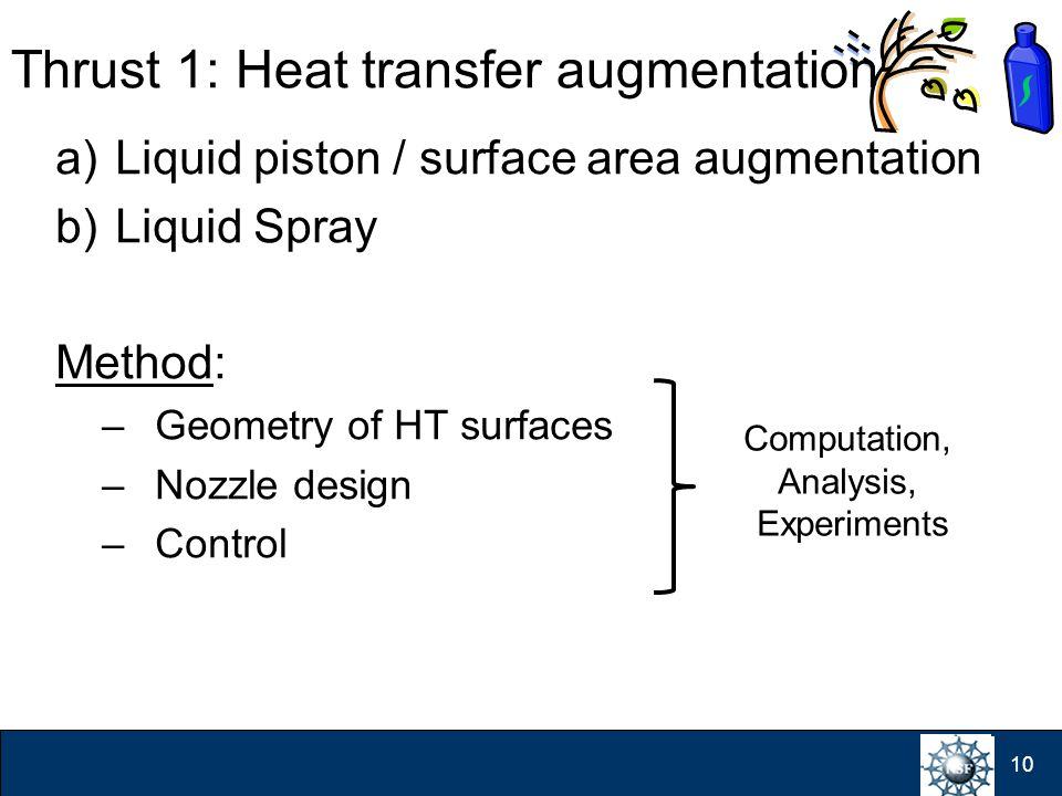 10 Thrust 1: Heat transfer augmentation a)Liquid piston / surface area augmentation b)Liquid Spray Method: –Geometry of HT surfaces –Nozzle design –Control Computation, Analysis, Experiments
