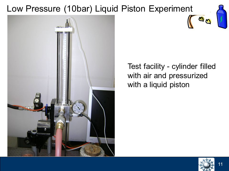 11 Test facility - cylinder filled with air and pressurized with a liquid piston Low Pressure (10bar) Liquid Piston Experiment