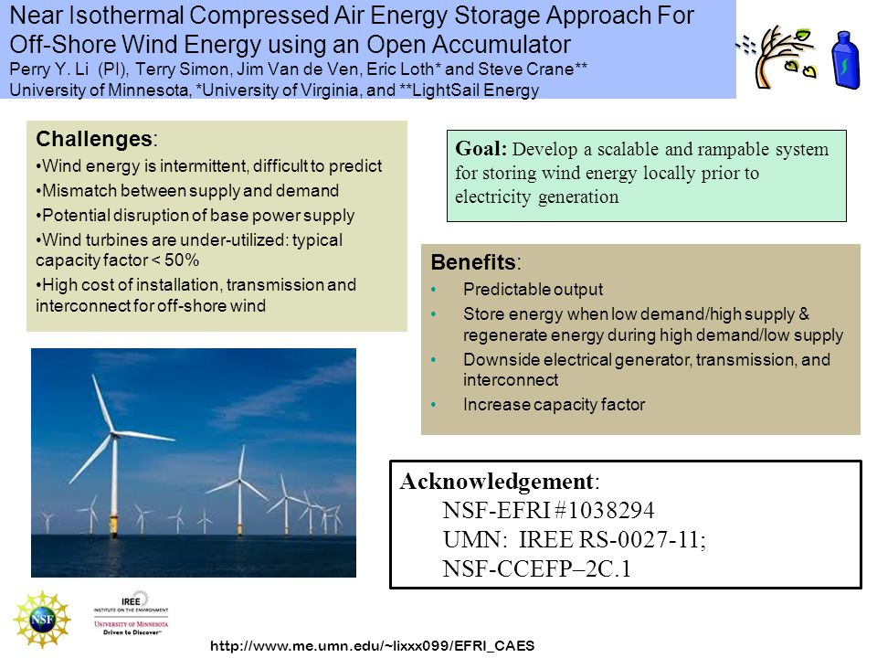 Challenges of wind power: Wind energy is intermittent, difficult to predict: disruptive to electrical grid Mismatch between supply and demand Wind turbines are under-utilized: typical capacity factor < 50% Wind power Demand Time Power Benefits of local energy storage: Predictable, reliable output Increased energy capture Downsize components, increase capacity factor Unused capacity Generated power w/o storage Generated power w/ storage Goal: Develop a scalable and rampable system for storing wind energy locally prior to electricity generation http://www.me.umn.edu/~lixxx099/EFRI_CAES Rated capacity