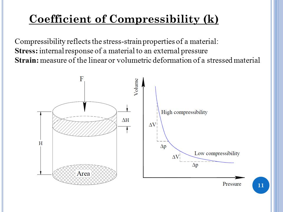11 Coefficient of Compressibility (k) Compressibility reflects the stress-strain properties of a material: Stress: internal response of a material to