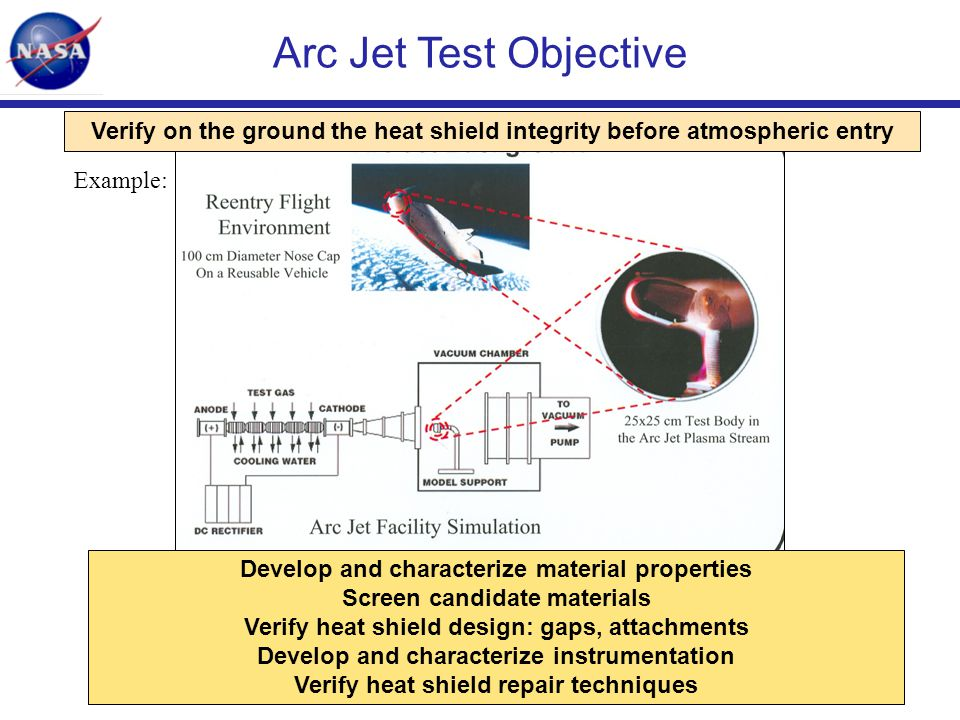 INITIALS-27 Arc Jet Test Objective Verify on the ground the heat shield integrity before atmospheric entry Develop and characterize material propertie