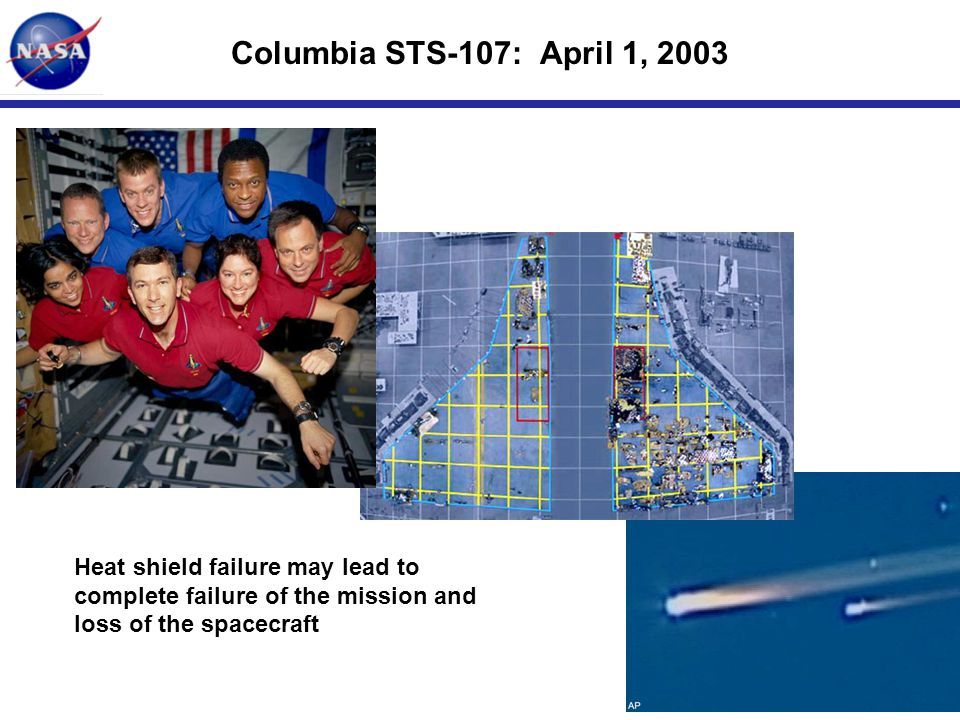 INITIALS-6 Columbia STS-107: April 1, 2003 Heat shield failure may lead to complete failure of the mission and loss of the spacecraft