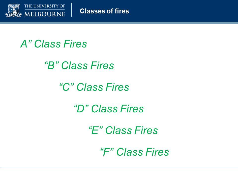 Classes of fires A Class Fires B Class Fires C Class Fires D Class Fires E Class Fires F Class Fires
