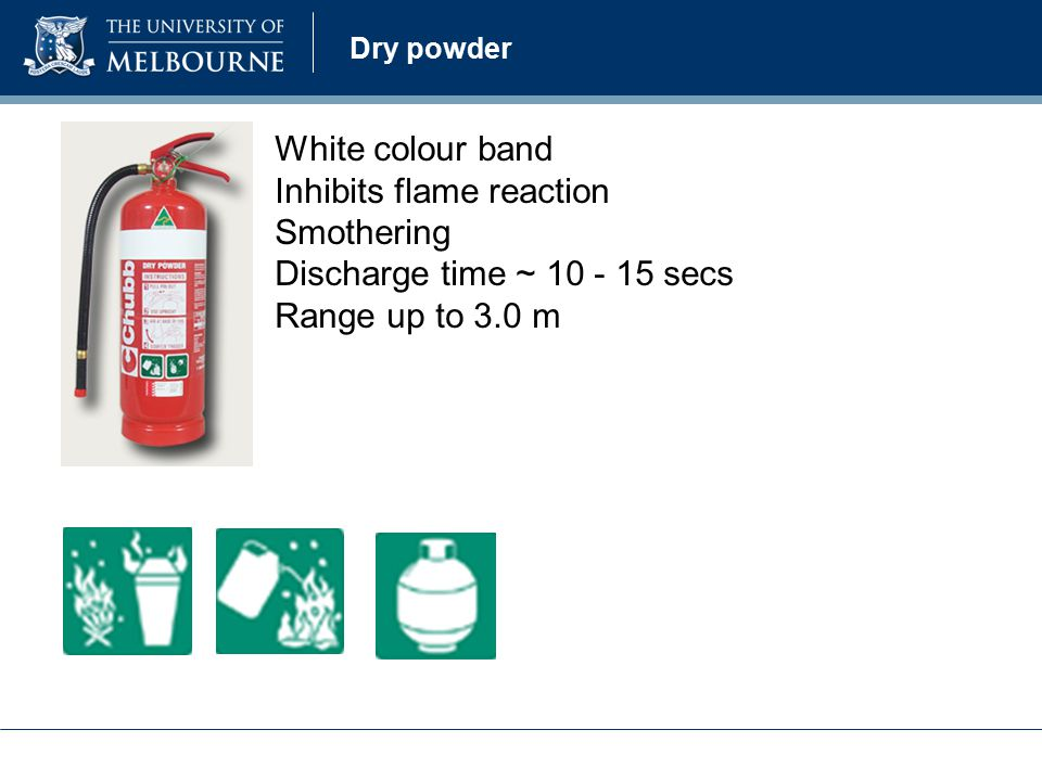 Dry powder White colour band Inhibits flame reaction Smothering Discharge time ~ secs Range up to 3.0 m