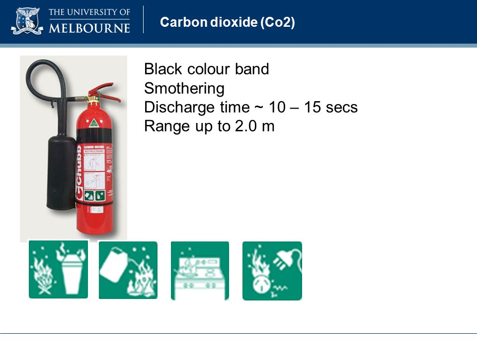 Carbon dioxide (Co2) Black colour band Smothering Discharge time ~ 10 – 15 secs Range up to 2.0 m