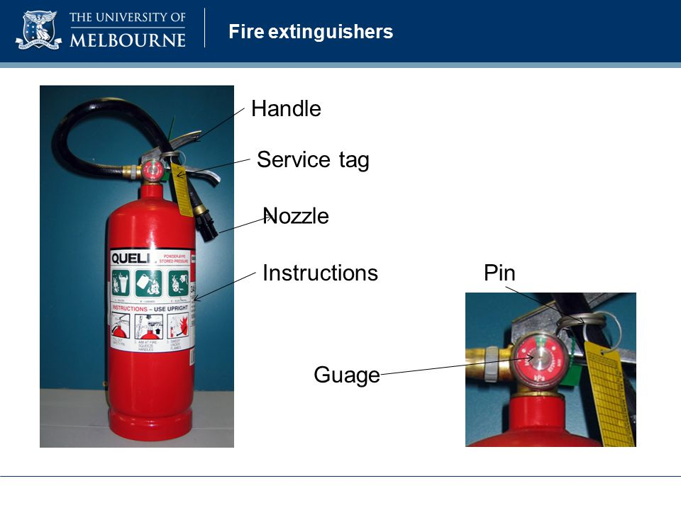 Fire extinguishers Handle Service tag Nozzle Instructions Guage Pin