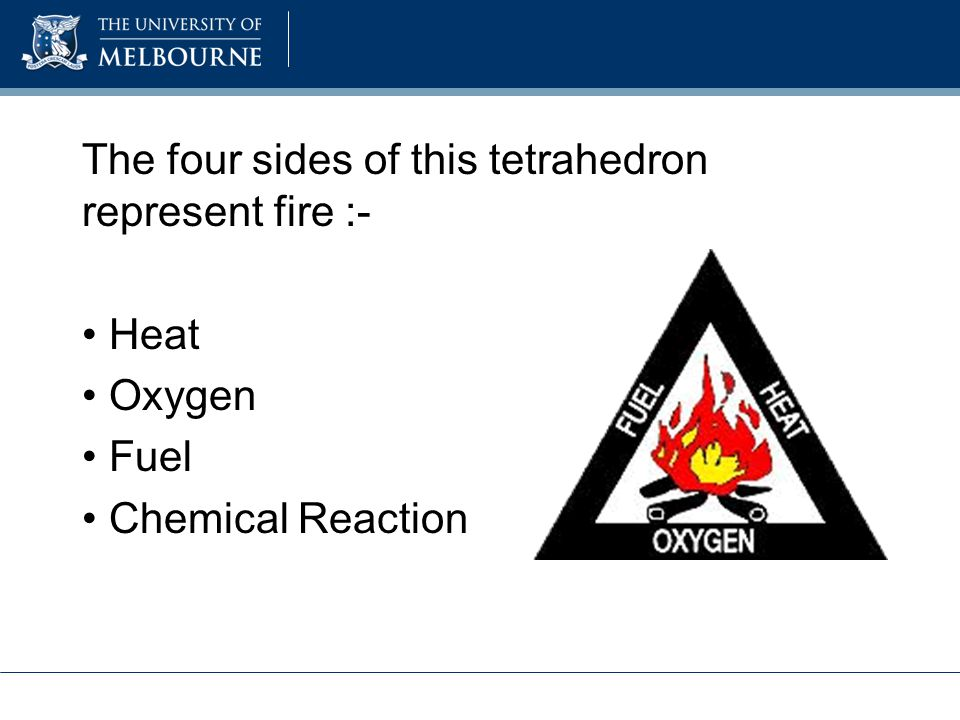 Controlling a fire HEAT – Cool OXYGEN – Smother FUEL – Starvation CHEMICAL REACTION - Inhibit