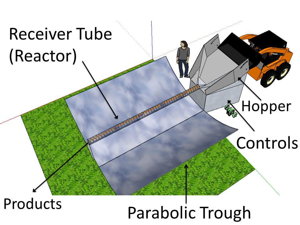 Receiver Tube (Reactor) Parabolic Trough Products Hopper Controls
