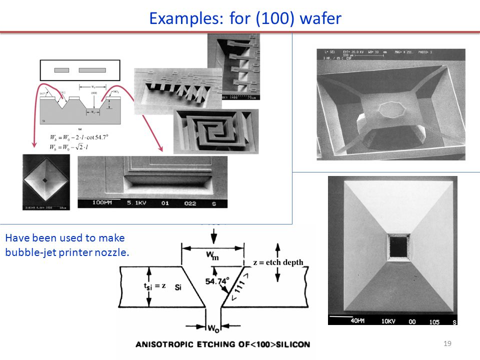 Examples: for (100) wafer Have been used to make bubble-jet printer nozzle. 19