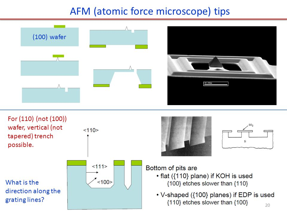 AFM (atomic force microscope) tips (100) wafer For (110) (not (100)) wafer, vertical (not tapered) trench possible. What is the direction along the gr