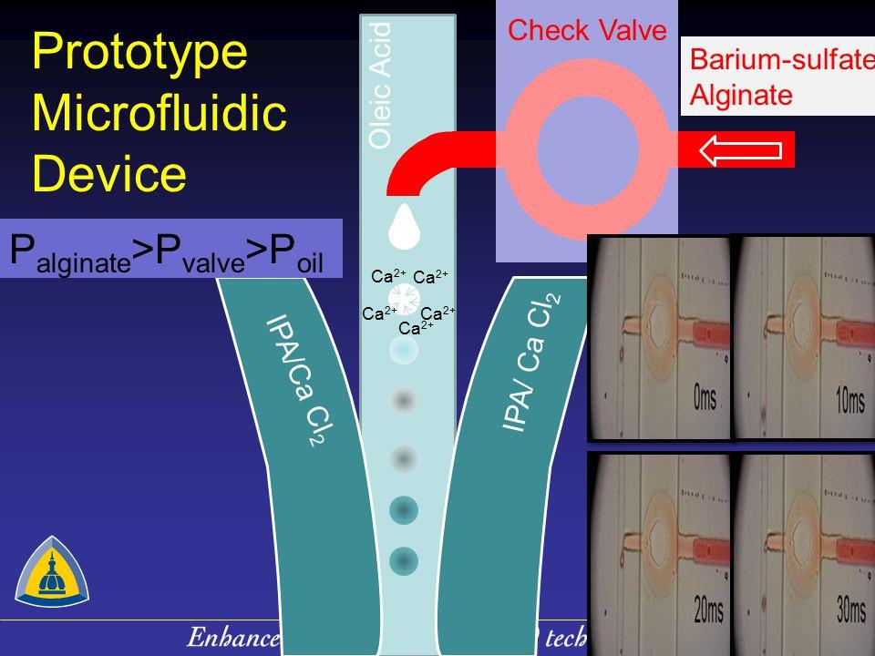 Barium-sulfate Alginate Check Valve Oleic Acid IPA/ Ca Cl 2 Ca 2+ Prototype Microfluidic Device P alginate >P valve >P oil