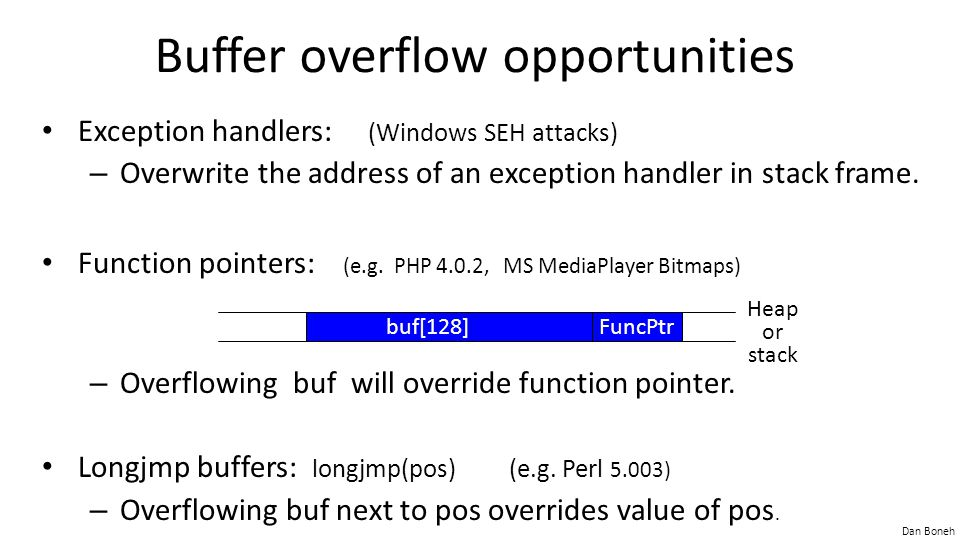 Dan Boneh Buffer overflow opportunities Exception handlers: (Windows SEH attacks) – Overwrite the address of an exception handler in stack frame. Func