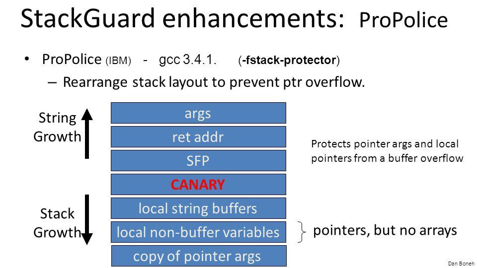 Dan Boneh StackGuard enhancements: ProPolice ProPolice (IBM) - gcc 3.4.1. (-fstack-protector) – Rearrange stack layout to prevent ptr overflow. args r