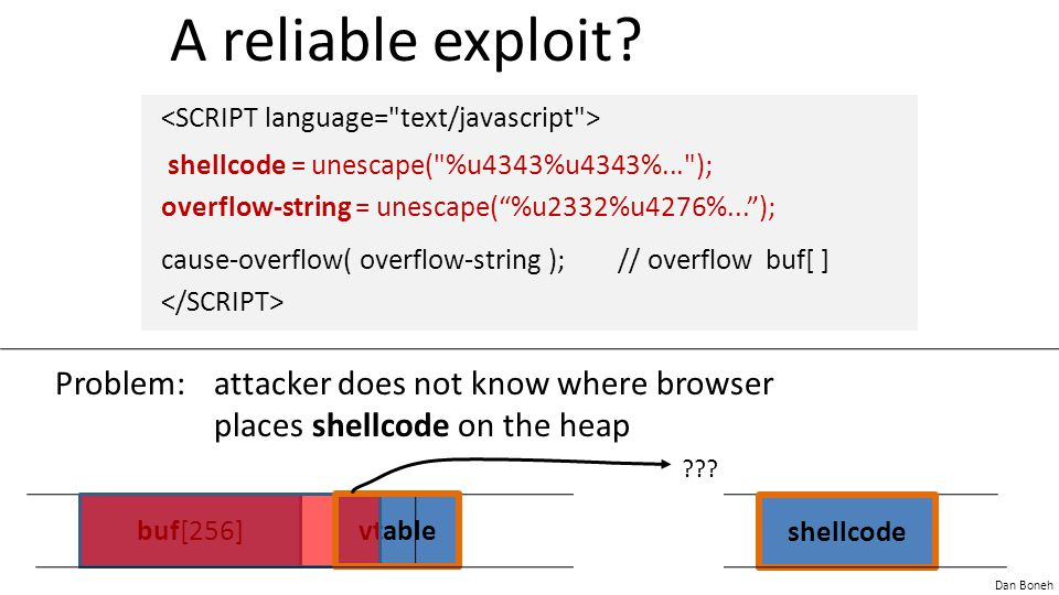 Dan Boneh A reliable exploit? shellcode = unescape(