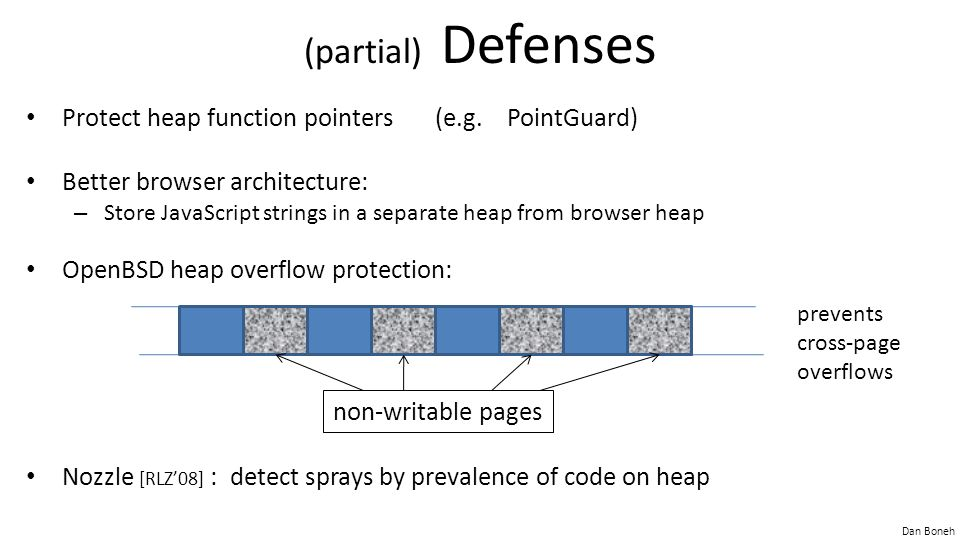 Dan Boneh (partial) Defenses Protect heap function pointers (e.g. PointGuard) Better browser architecture: – Store JavaScript strings in a separate he