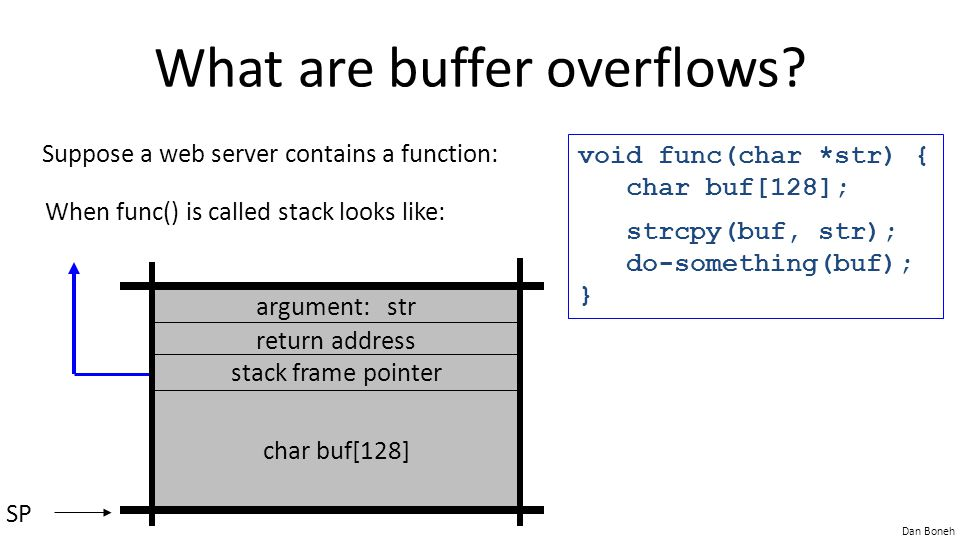 Dan Boneh What are buffer overflows? void func(char *str) { char buf[128]; strcpy(buf, str); do-something(buf); } Suppose a web server contains a func