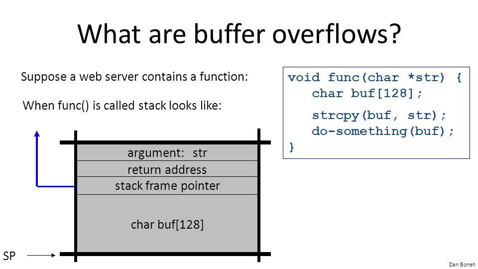 Dan Boneh What are buffer overflows.