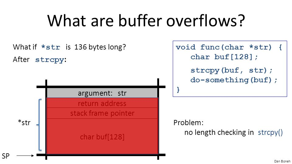 Dan Boneh char buf[128] return address Basic stack exploit Suppose *str is such that after strcpy stack looks like: Program P: exec( /bin/sh ) When func() exits, the user gets shell .