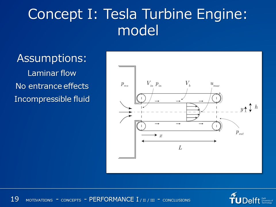 Concept I: Tesla Turbine Engine: model Assumptions: Laminar flow No entrance effects Incompressible fluid 19 MOTIVATIONS - CONCEPTS - PERFORMANCE I / II / III - CONCLUSIONS