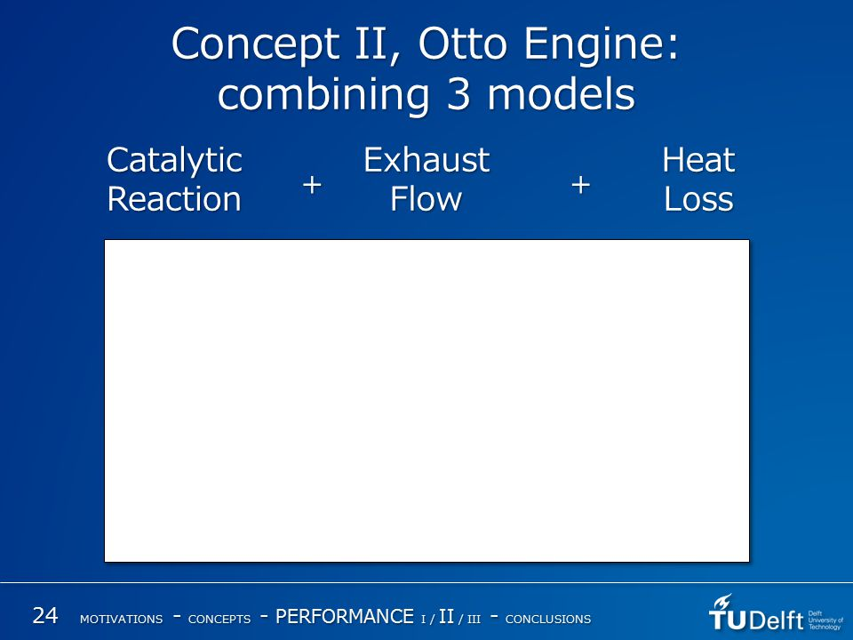 Concept II, Otto Engine: combining 3 models Catalytic Reaction HeatLoss Exhaust Flow ++ 24 MOTIVATIONS - CONCEPTS - PERFORMANCE I / II / III - CONCLUSIONS