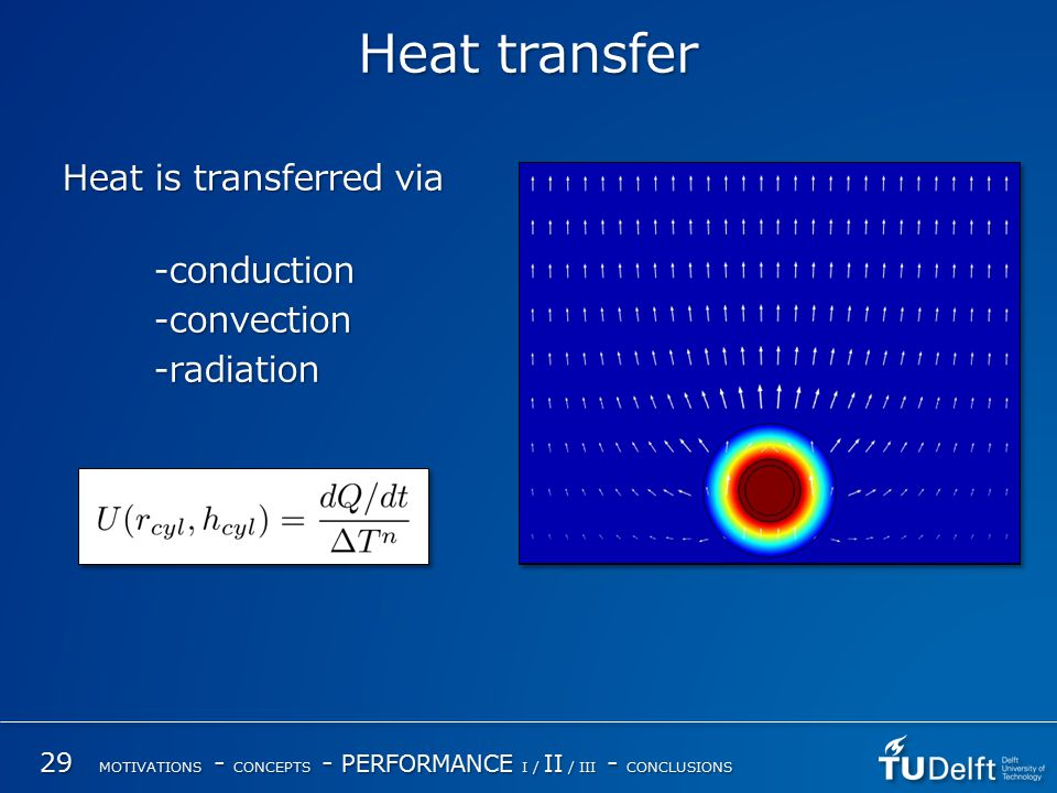 Heat transfer Heat is transferred via -conduction-convection-radiation 29 MOTIVATIONS - CONCEPTS - PERFORMANCE I / II / III - CONCLUSIONS