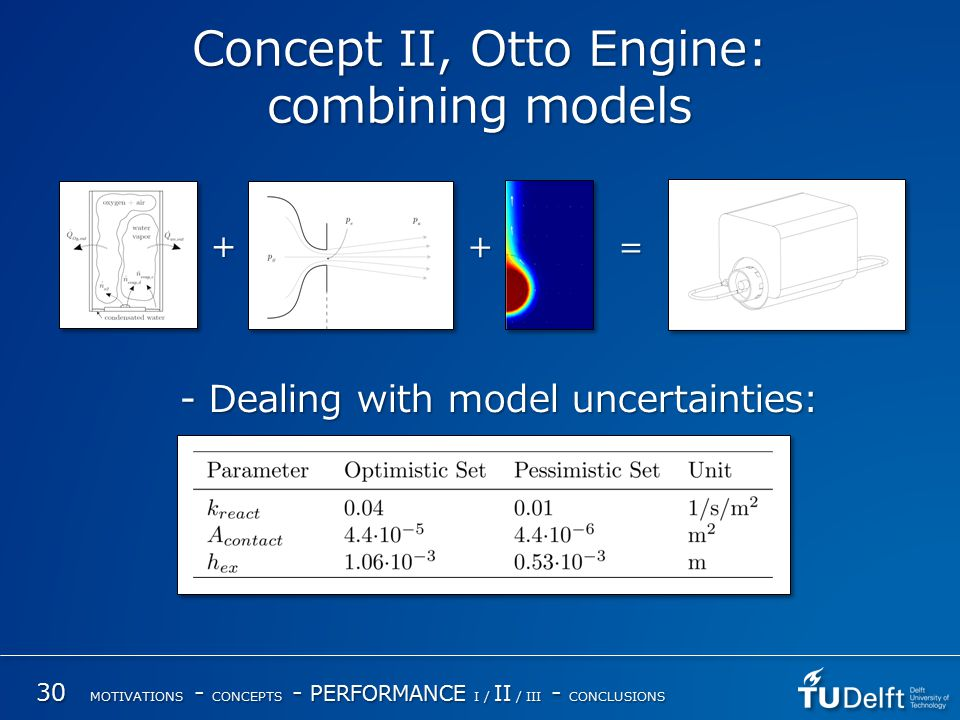 Concept II, Otto Engine: combining models + + = - Dealing with model uncertainties: 30 MOTIVATIONS - CONCEPTS - PERFORMANCE I / II / III - CONCLUSIONS