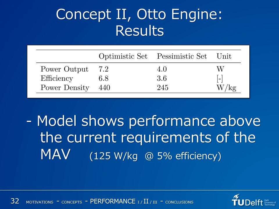 Concept II, Otto Engine: Results - Model shows performance above the current requirements of the the current requirements of the MAV (125 W/kg @ 5% efficiency) MAV (125 W/kg @ 5% efficiency) 32 MOTIVATIONS - CONCEPTS - PERFORMANCE I / II / III - CONCLUSIONS