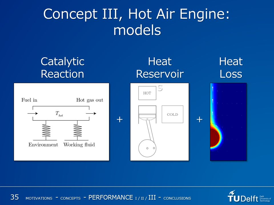 Concept III, Hot Air Engine: models ++ Catalytic Reaction HeatLoss Heat Reservoir s 35 MOTIVATIONS - CONCEPTS - PERFORMANCE I / II / III - CONCLUSIONS