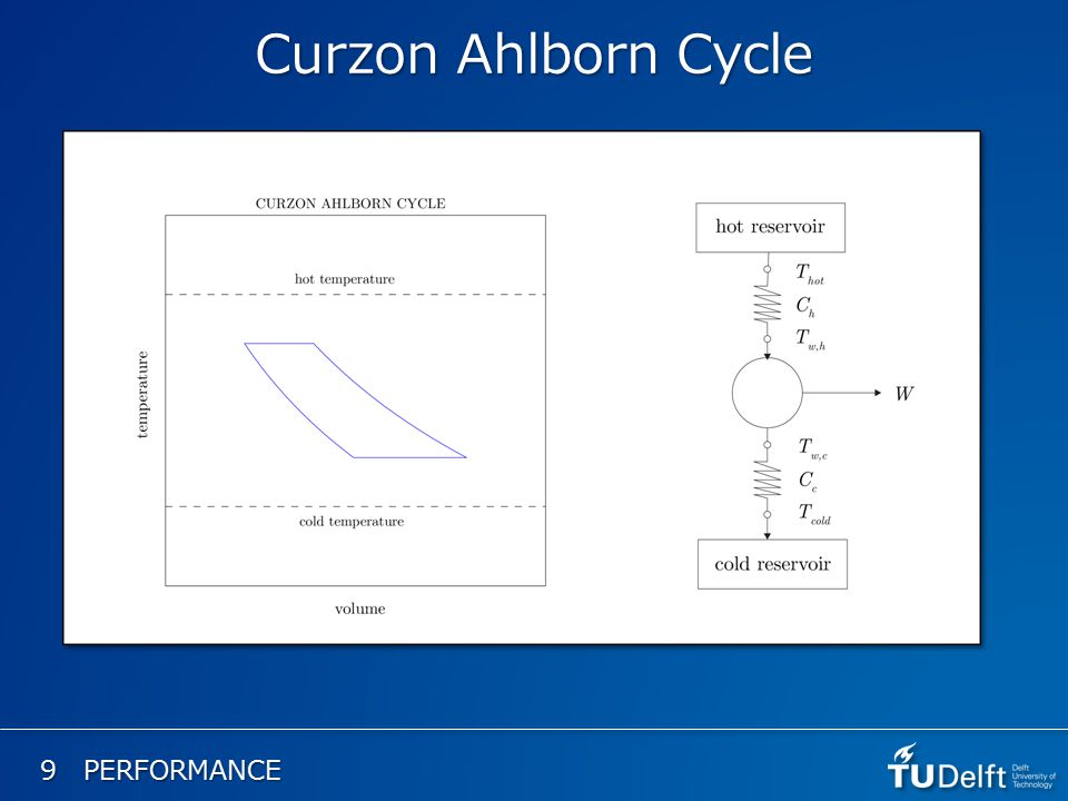 9 PERFORMANCE Curzon Ahlborn Cycle