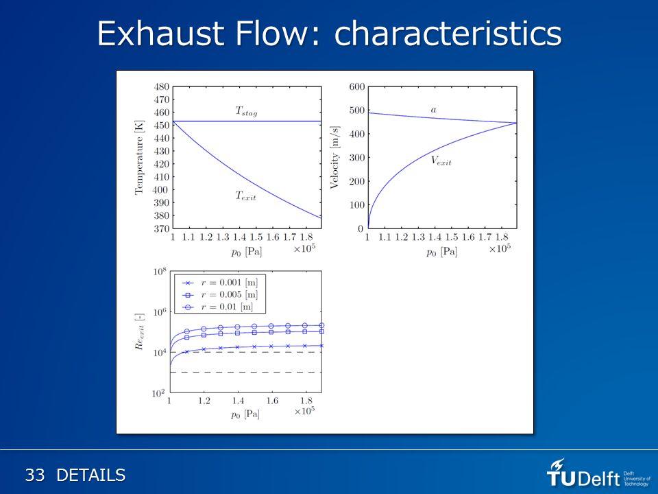 Exhaust Flow: characteristics 33 DETAILS