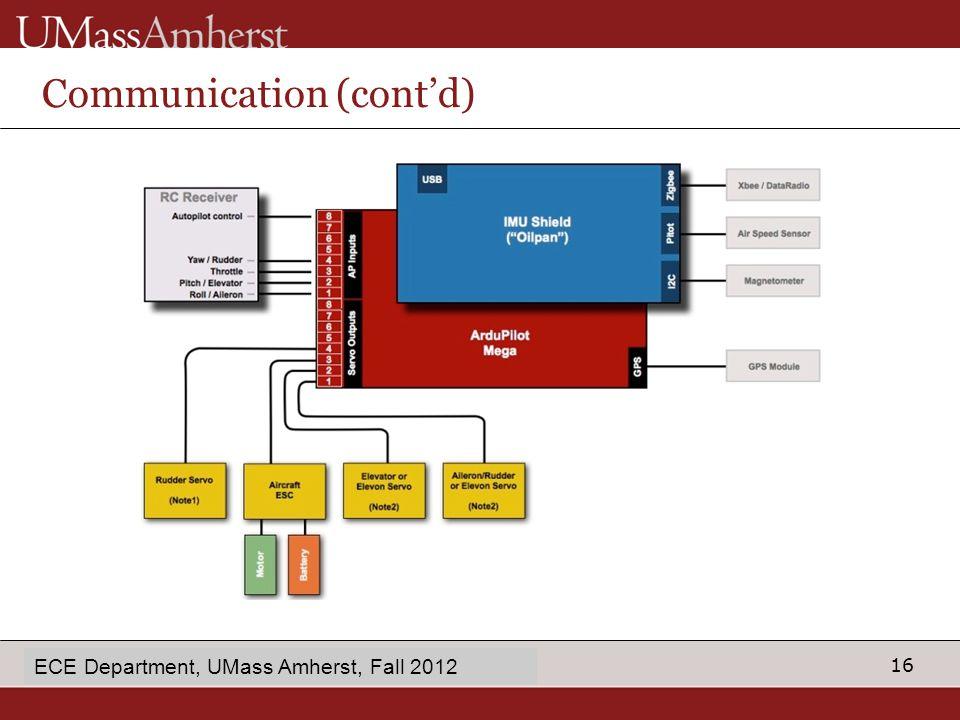 16 enter Dept name in Slide Master Communication (cont'd) ECE Department, UMass Amherst, Fall 2012