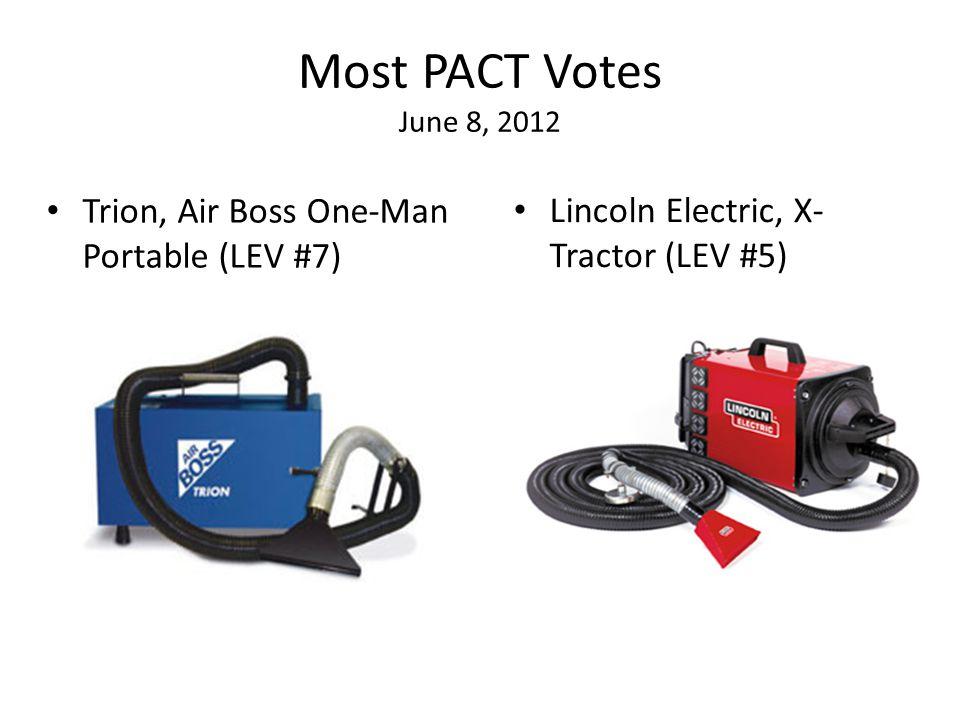 LEV #7 Trion, Air Boss One Man PortableTrion, Air Boss One Man Portable (List Price: $1200) – Listed as 45 lbs.
