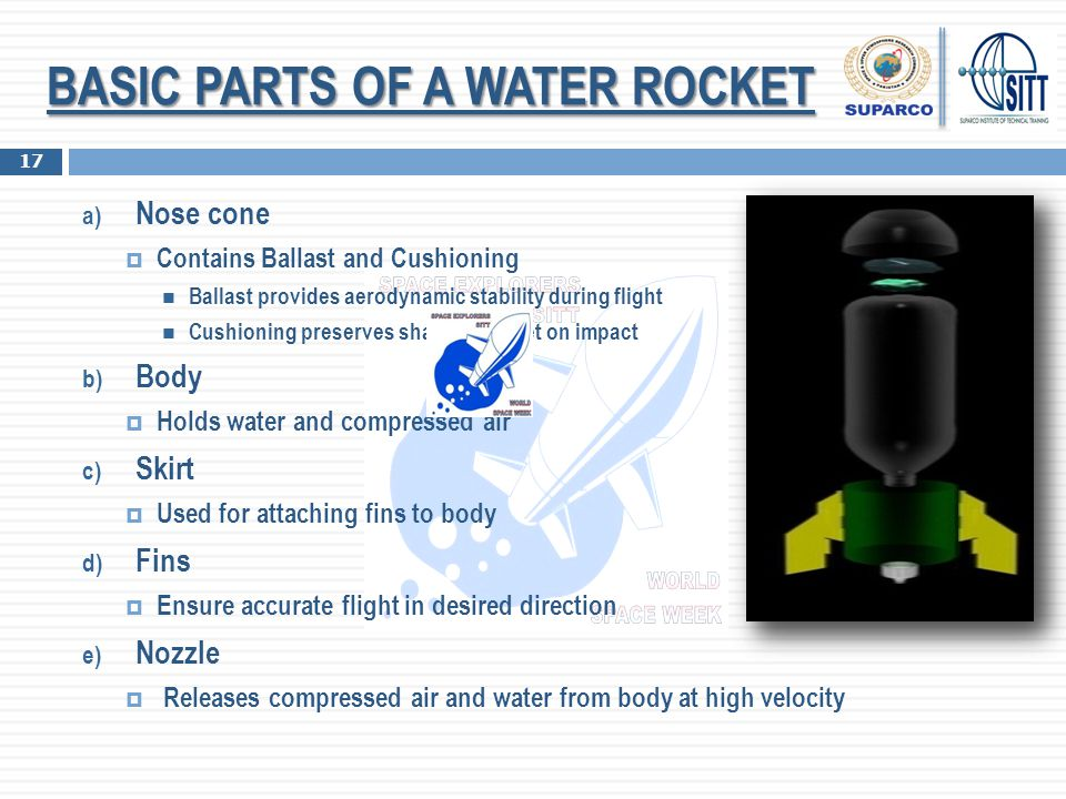 BASIC PARTS OF A WATER ROCKET a) Nose cone  Contains Ballast and Cushioning Ballast provides aerodynamic stability during flight Cushioning preserves