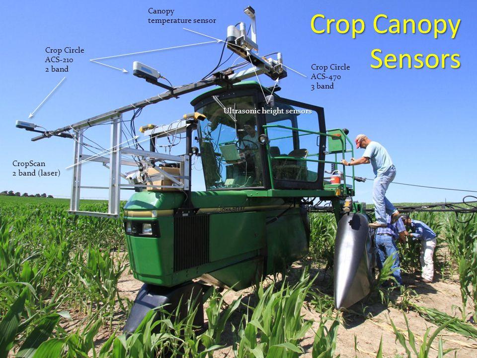 Crop Canopy Sensors Crop Circle ACS-210 2 band Crop Circle ACS-470 3 band Ultrasonic height sensors Canopy temperature sensor CropScan 2 band (laser)