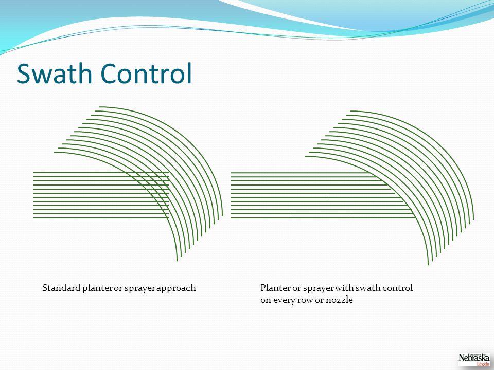 Swath Control Standard planter or sprayer approachPlanter or sprayer with swath control on every row or nozzle