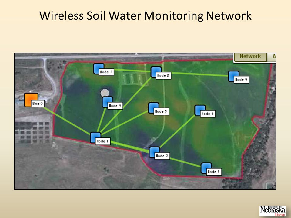 Wireless Soil Water Monitoring Network