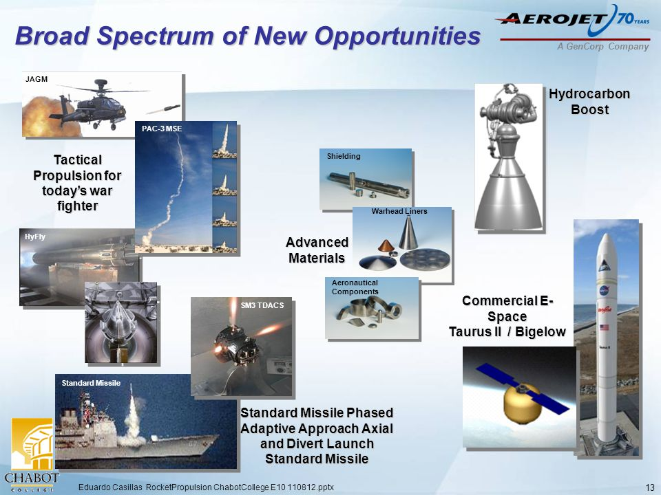 A GenCorp Company 13 Broad Spectrum of New Opportunities Hydrocarbon Boost Standard Missile Phased Adaptive Approach Axial and Divert Launch Standard Missile Commercial E- Space Taurus II / Bigelow JAGM Advanced Materials Standard Missile Shielding Warhead Liners HyFly Tactical Propulsion for today's war fighter PAC-3 MSE SM3 TDACS Aeronautical Components Eduardo Casillas RocketPropulsion ChabotCollege E10 110812.pptx