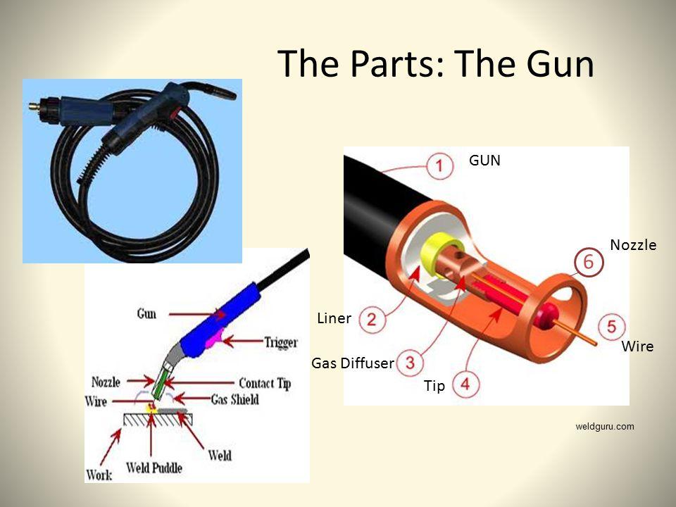 The Parts: The Gun GUN Liner Gas Diffuser Tip Wire 6 Nozzle weldguru.com