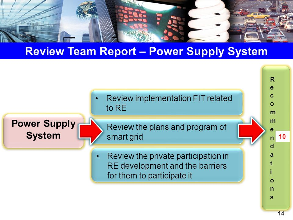 Review the plans and program of smart grid Review the private participation in RE development and the barriers for them to participate it Review implementation FIT related to RE Review Team Report – Power Supply System Power Supply System 10 14