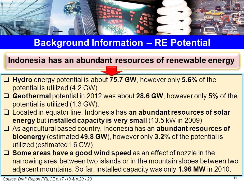 Background Information – RE Potential  Hydro energy potential is about 75.7 GW, however only 5.6% of the potential is utilized (4.2 GW).