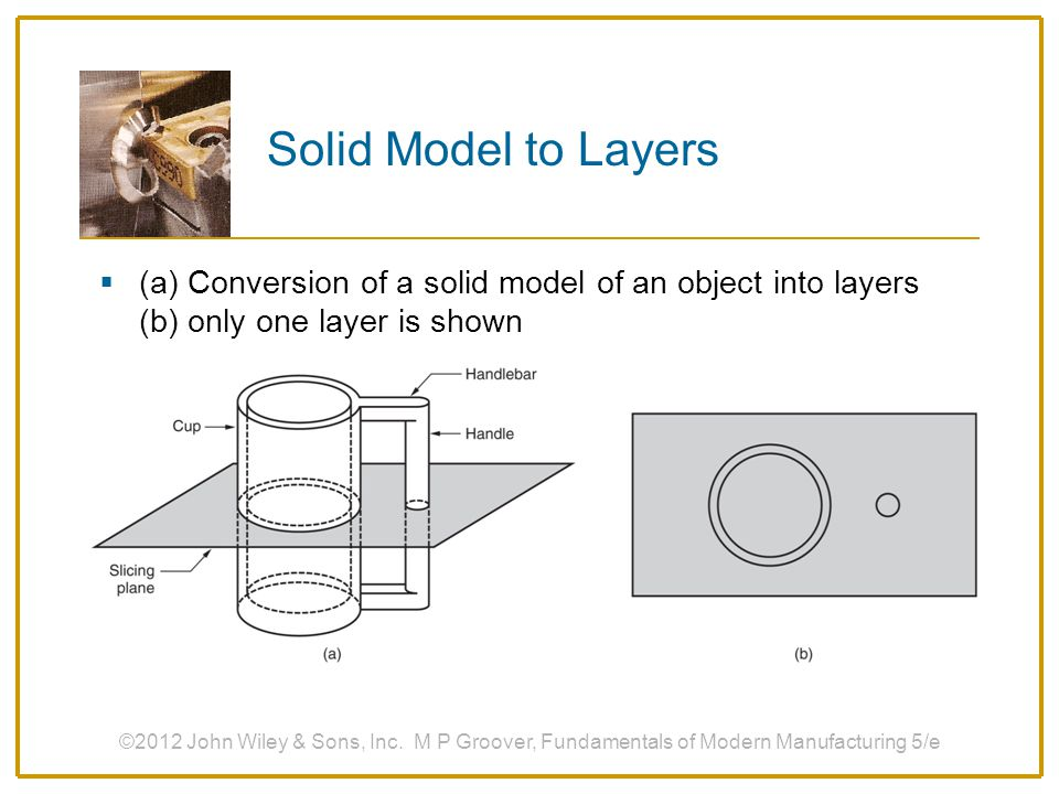 Three Dimensional Printing (3DP)  Part is built using an ink-jet printer to eject adhesive bonding material onto successive layers of powders  Binder is deposited in areas corresponding to the cross sections of part, as determined by slicing the CAD geometric model into layers  The binder holds the powders together to form the solid part, while the unbonded powders remain loose to be removed later  To strengthen the part, a sintering step can be applied to bond the individual powders ©2012 John Wiley & Sons, Inc.