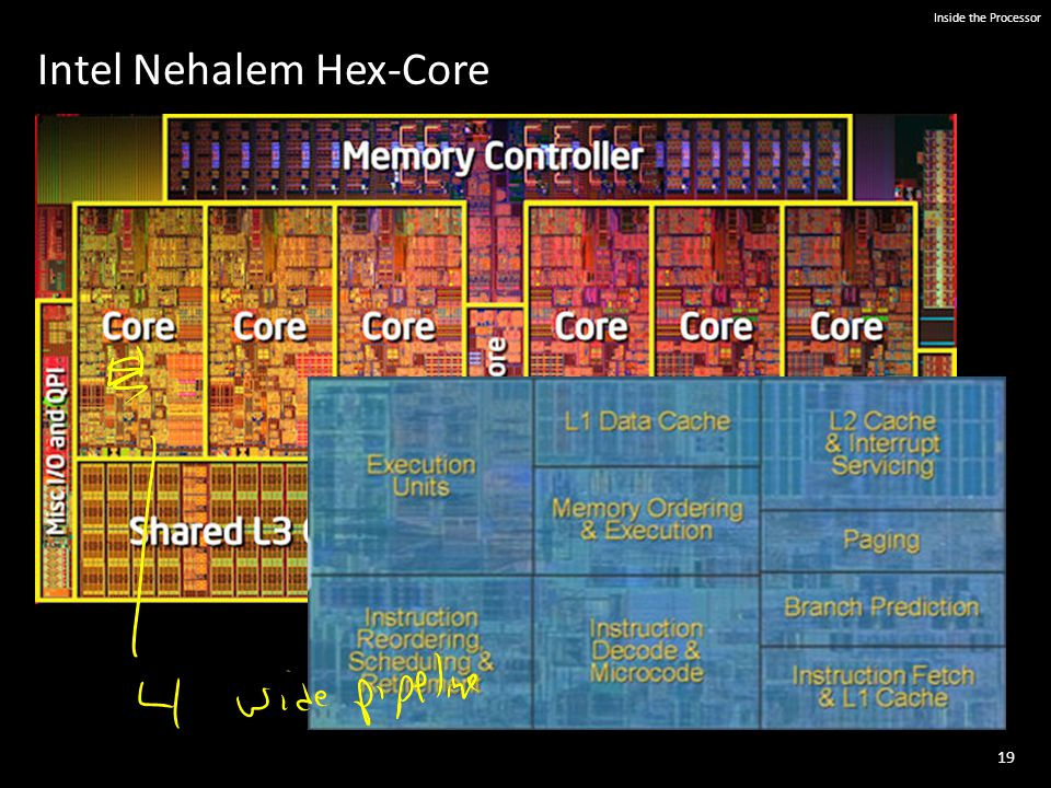 19 Inside the Processor Intel Nehalem Hex-Core