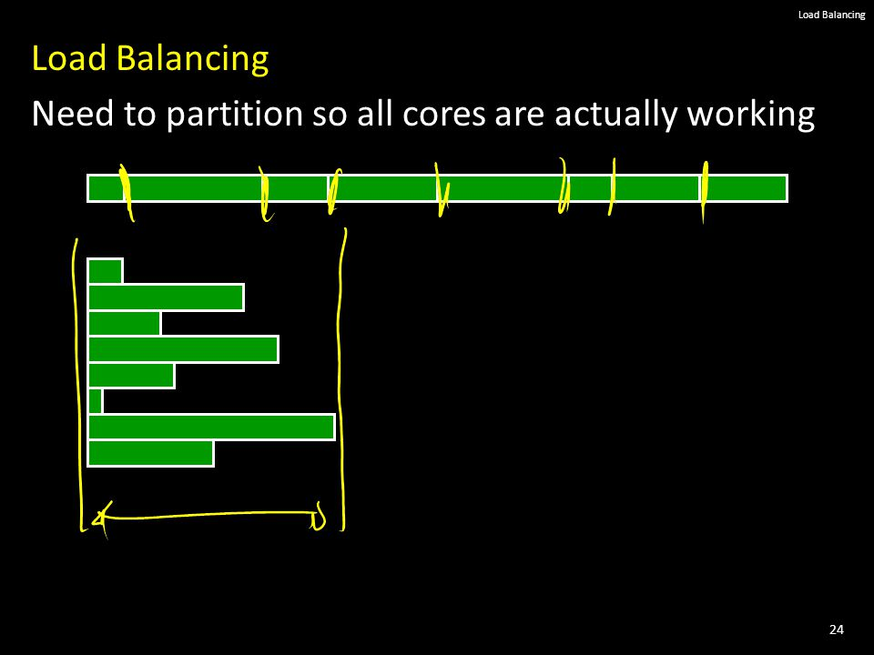 24 Load Balancing Need to partition so all cores are actually working