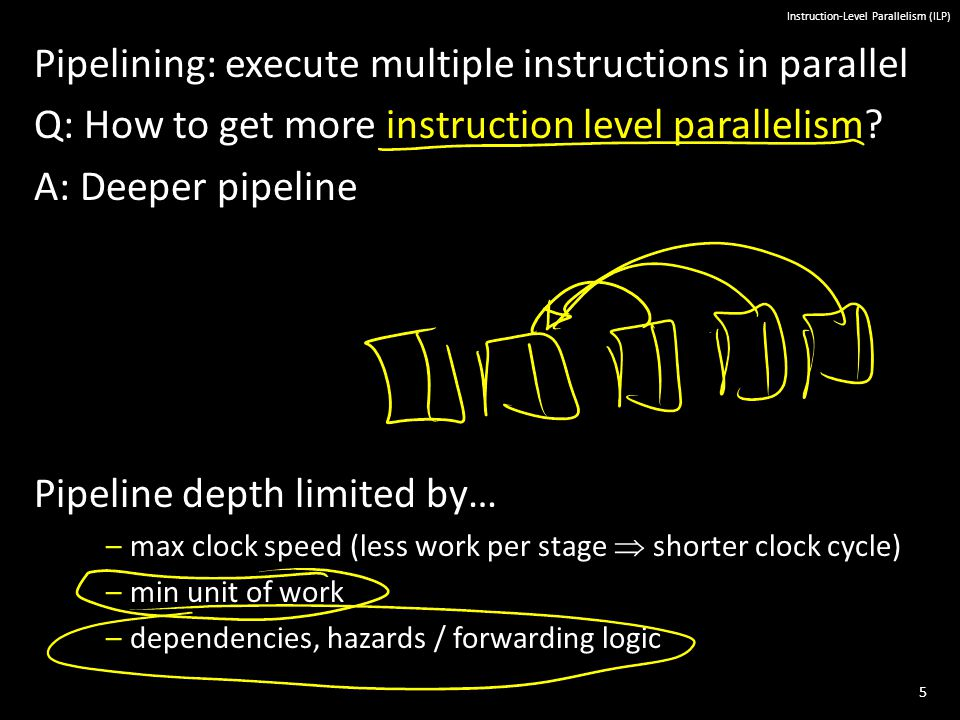 5 Instruction-Level Parallelism (ILP) Pipelining: execute multiple instructions in parallel Q: How to get more instruction level parallelism.