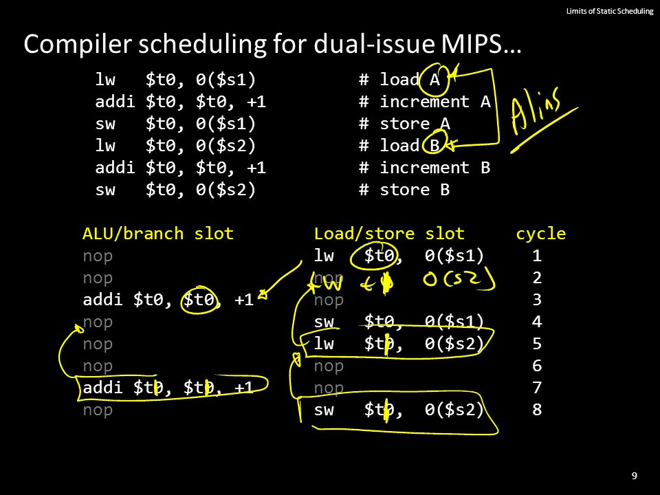 9 Limits of Static Scheduling Compiler scheduling for dual-issue MIPS… lw $t0, 0($s1) # load A addi $t0, $t0, +1# increment A sw $t0, 0($s1)# store A lw $t0, 0($s2) # load B addi $t0, $t0, +1# increment B sw $t0, 0($s2)# store B ALU/branch slotLoad/store slotcycle noplw $t0, 0($s1)1 nopnop2 addi $t0, $t0, +1nop3 nopsw $t0, 0($s1)4 noplw $t0, 0($s2)5 nopnop6 addi $t0, $t0, +1nop7 nopsw $t0, 0($s2)8