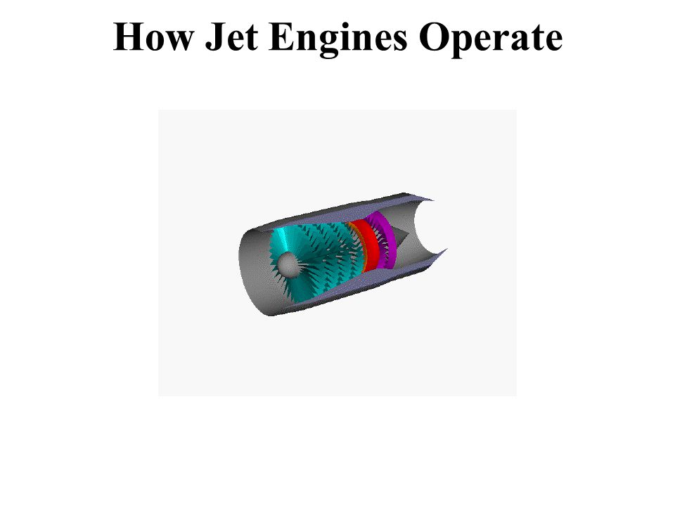 Turbojet Engines ã Parts of Turbojet Engines q Intake qCompressor qCombustion Chamber Compressor IntakeCombustor