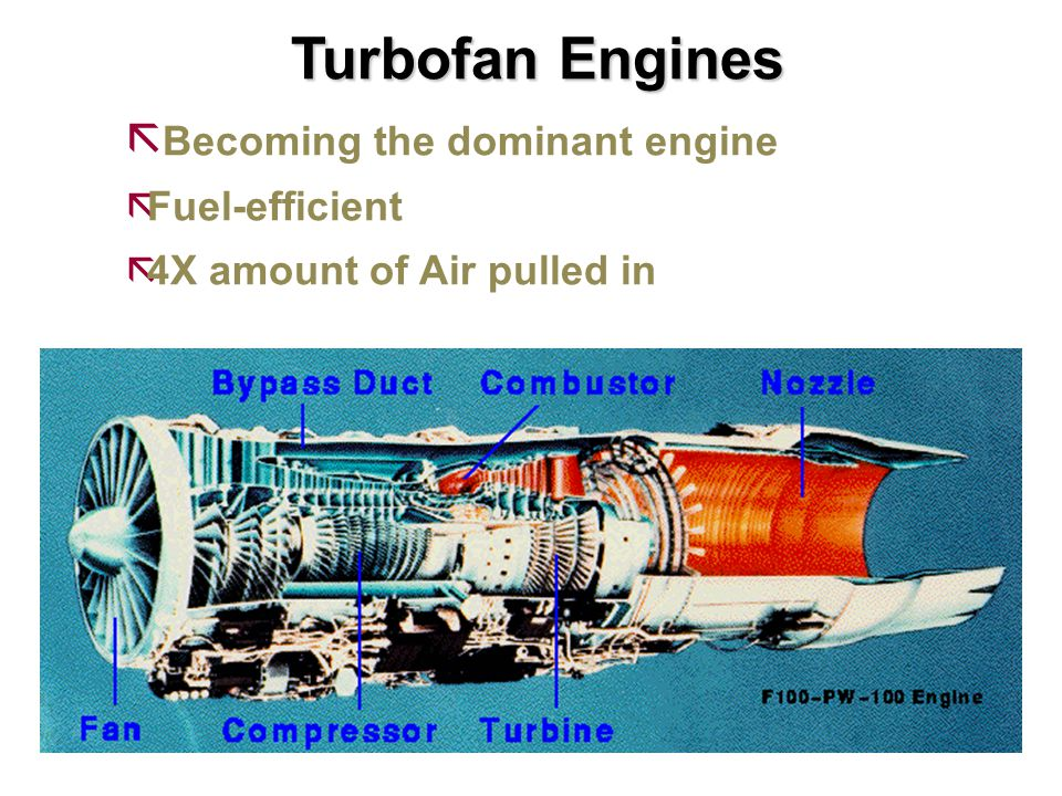 Turbofan Engines ã Becoming the dominant engine ãFuel-efficient ã4X amount of Air pulled in