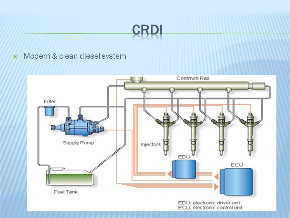  Modern & clean diesel system