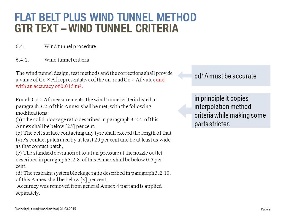 Page 9 FLAT BELT PLUS WIND TUNNEL METHOD GTR TEXT – WIND TUNNEL CRITERIA Flat belt plus wind tunnel method, 31.03.2015 6.4.Wind tunnel procedure 6.4.1